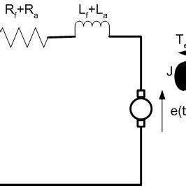 Electric Motor Basics by Ac Electric Motor Basics Ac Motor Components Wiring