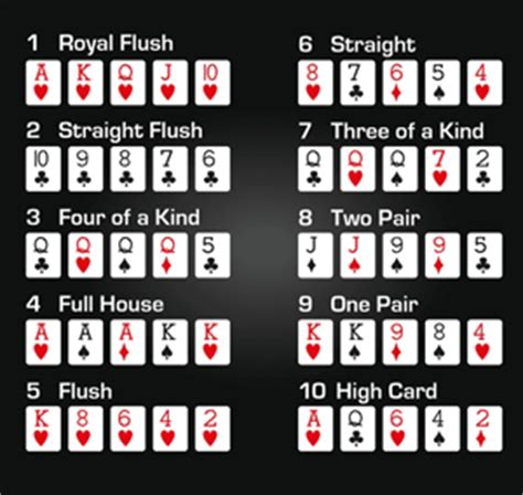 Poker Rules   How to Play poker   Poker Tips