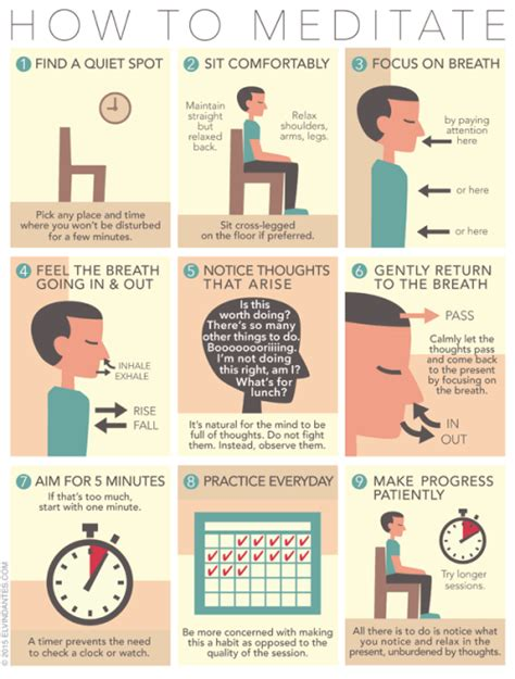meditation how to use the picture how to meditate here s a starter guide