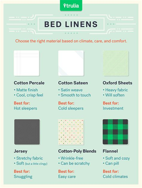 what is the best count for sheets what s the best thread count for sheets 28 images what