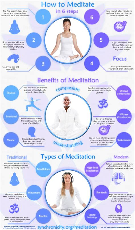 meditation how to use free infographic how to meditate