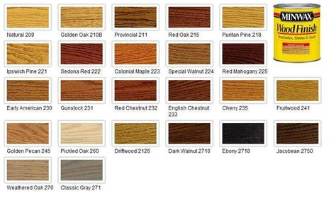 home depot paint and stain sale interior wood stain colors ideas home depot the best