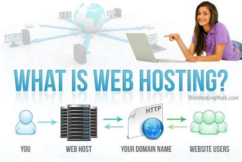 hosting a website hosting in pakistan karachi lahore