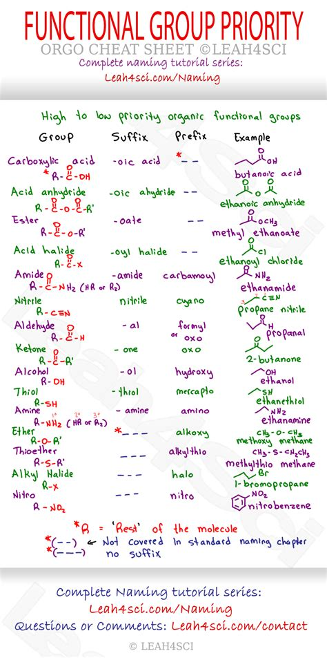 organic chemistry 1000 ideas about organic chemistry on