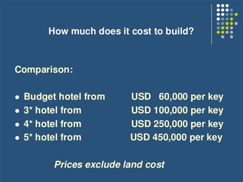 how much does it cost to make a debit card investment in luxury hotel projects dejan djordjevic