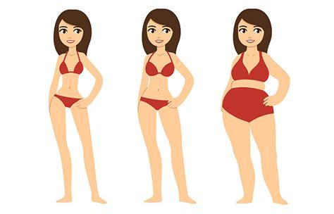 weight gain 9 reasons of weight gain you should knoe