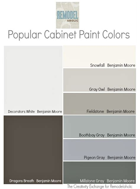 popular paint colors for kitchen cabinets remodelaholic trends in cabinet paint colors