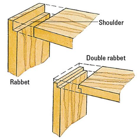 Pdf Diy Woodworking Rabbet Woodworking Projects