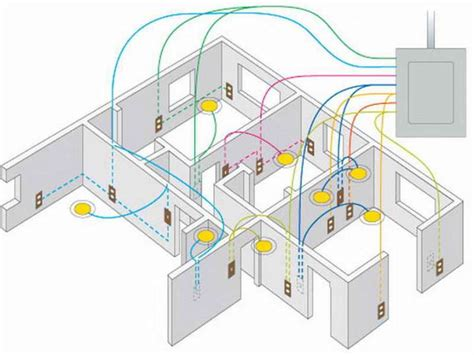 house diagrams wiring diagram for a smart house free wiring