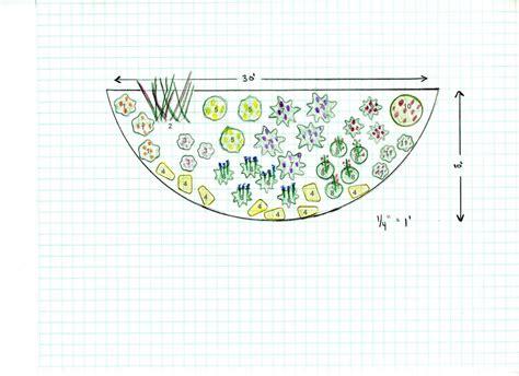butterfly garden layout designing a butterfly garden