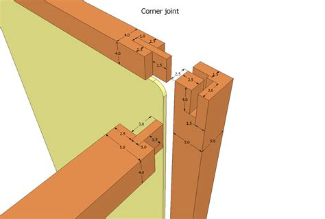 joints in woodwork router table plans