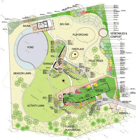 garden design layouts 145 best images about master plan on gardens