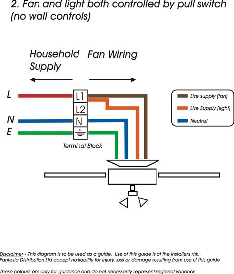 ceiling fan wiring with light wiring diagrams for ceiling fans with lights light switch
