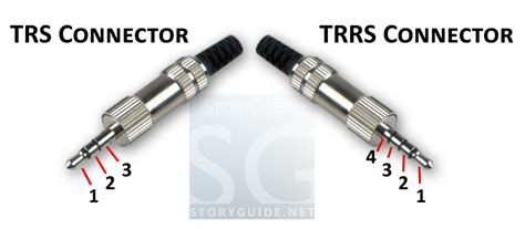 trs like us to use a low cost microphone you need a converter cable