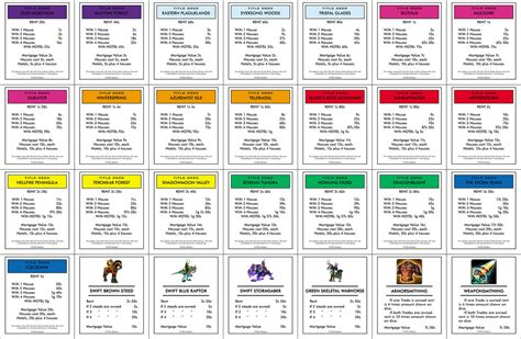 make your own monopoly chance cards monopoly property cards template files in catalog