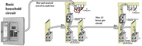 house diagrams basic house wiring diagram gooddy org