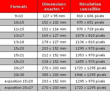 les dimensions exactes des formats des tirages photos