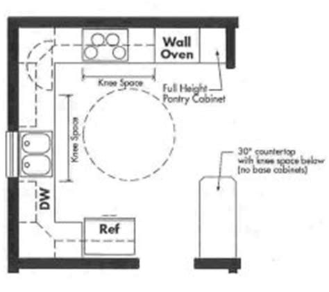 Accessible Bathroom Plans by Universal Design Modular Home Plans For Kitchens Amp Bathrooms