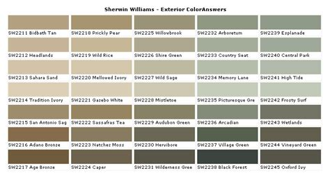 paint colors by sherwin williams sherwin williams exterior paint 2017 grasscloth wallpaper