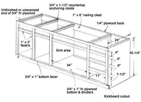 kitchen cabinet construction cabinet building basics for diy ers how to
