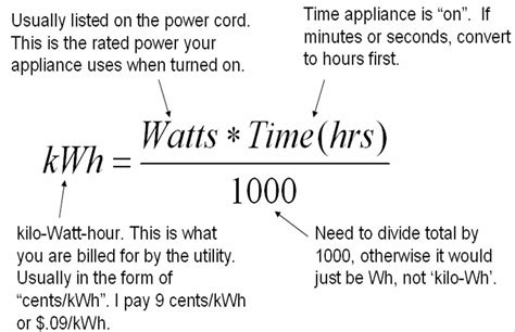 kilowatt usage calculator what is a kwh mapawatt
