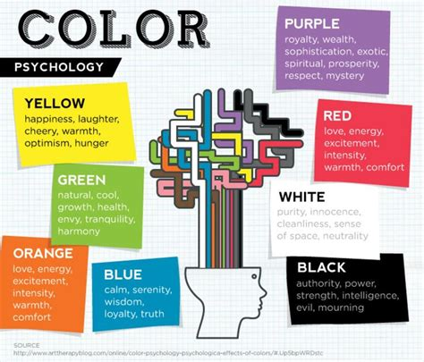 room color psychology 16 best images about colour psychology healing on