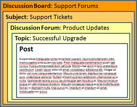 card forum discussion boards