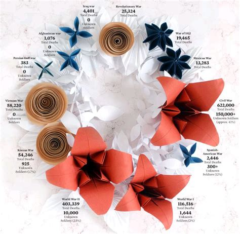 types of origami flowers origami wreath and garland