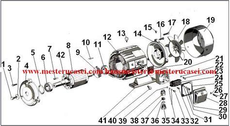 Motoare Electrice Pentru Autoturisme by Baboo Hausmeister 187 Masini Electrice