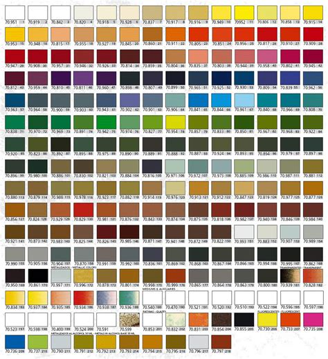 acrylic paint colors image gallery luftwaffe color chart