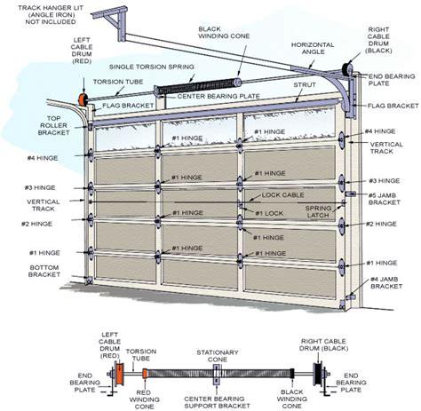 chi overhead doors parts garage door parts k b garage door company in las vegas