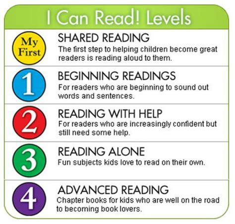 where can i read librarian easy readers and reading levels part 1