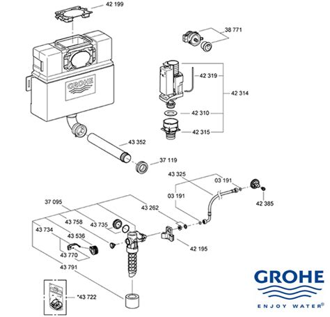 Villeroy And Boch Toilet Cistern Spare Parts by Grohe Eau2 Cistern 38691 000 Spare Parts