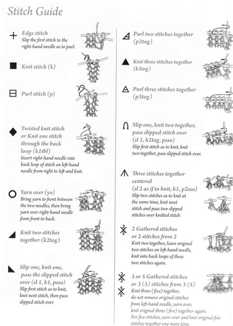 guide to knitting stitches stitch guide russian symbols images frompo