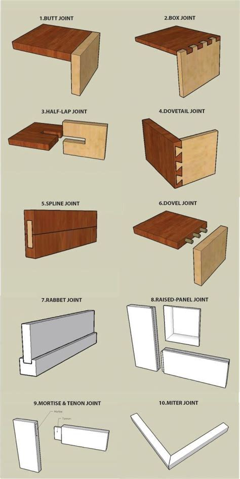 types of woodwork joints 25 best ideas about types of wood on woodwork