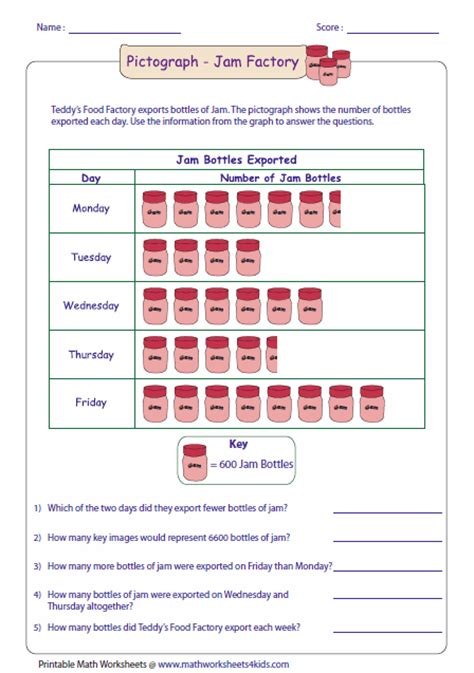 common core pictograph worksheets new calendar template site
