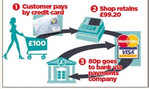 how much do card dealers make why do you to pay to use your credit or debit card