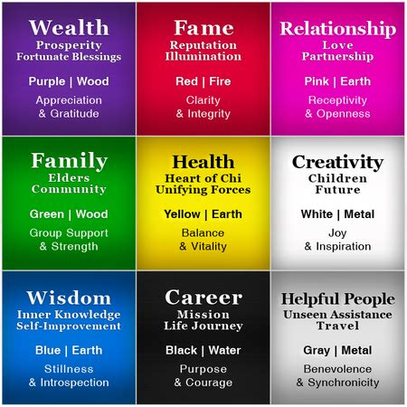 feng shui room colors feng shui tips for painting rooms www freshinterior me