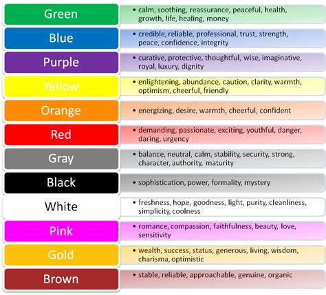 mood colors meaning research task 3 the meaning of colour in