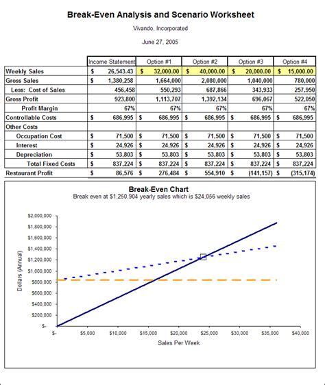 restaurant business plan template the financials