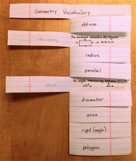 best way to make flash cards the yellin center foldable flashcard alternative
