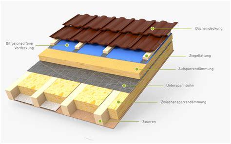 Dachdämmung Altbau Kosten by Aufsparrend 228 Mmung Aufdachd 228 Mmung 187 11880 Dachdecker