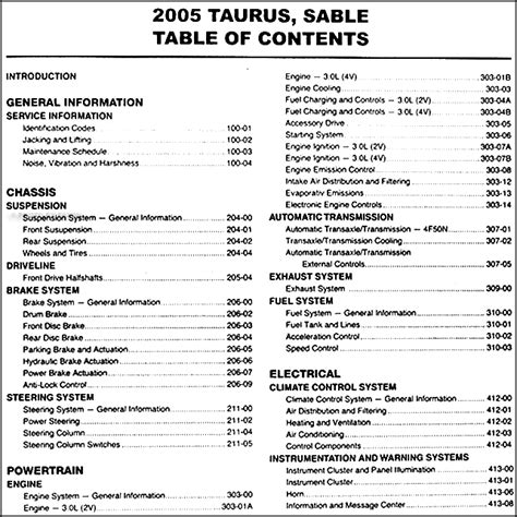 auto repair manual online 2003 ford taurus head up display service manual 2005 ford taurus workshop manual automatic transmission ford taurus 2000 2001
