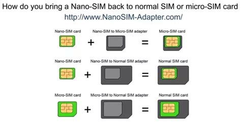 how to make calls without sim card can a nano sim card fit in a samsung duos quora
