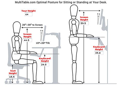 standing desk height ergonomics prep for standing desks ergonomic evaluation multitable