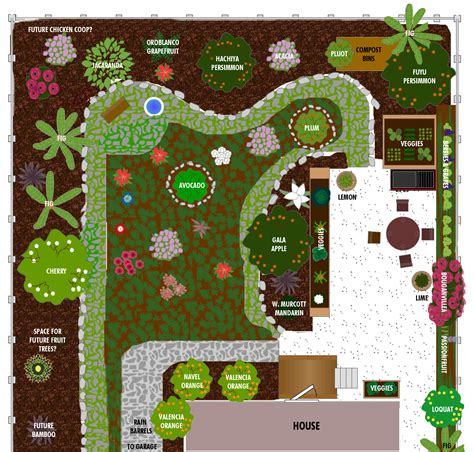garden home house plans 1000 images about landscaping plans on yard
