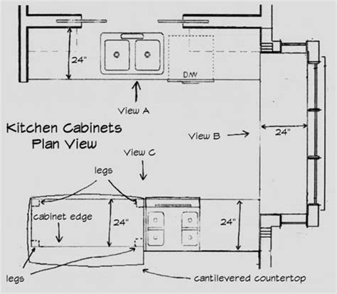 how to plan a kitchen cabinet layout kitchen cabinets planning woodworking machinery knowing