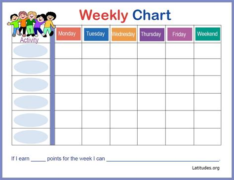 Exle Of Behavior Modification Chart by Free Weekly Behavior Chart Happy