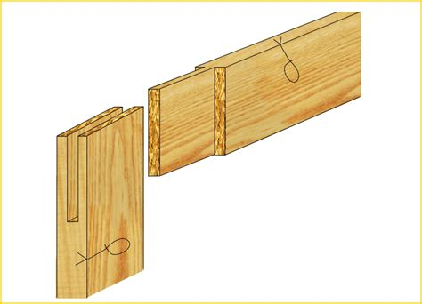 what is the strongest joint in woodworking the strongest joint