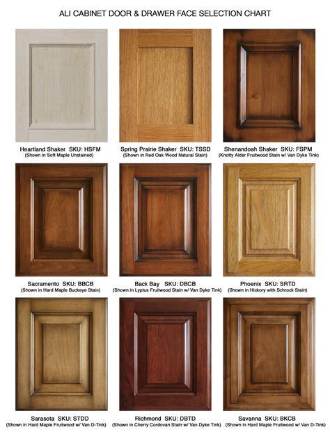 diy kitchen cabinet doors designs kitchen cabinet doors raised panel wood choices kitchen